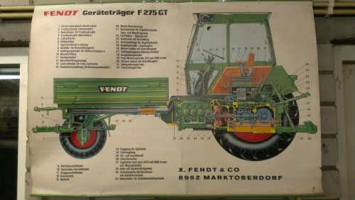 Fendt F 275 GT Wallpaper