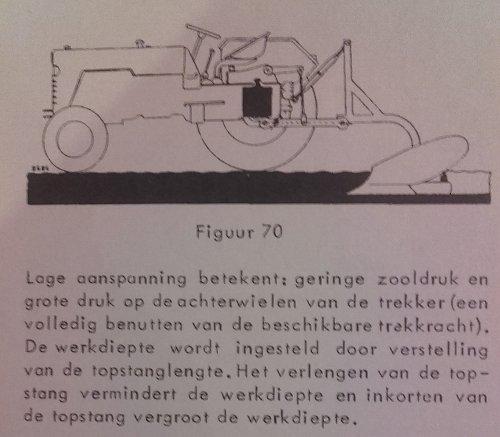 Mc-Cormick D 217 met ploeg zonder steunwiel. Uit het instructieboek.. Geplaatst door AW217 op 28-03-2016 om 22:11:51, op TractorFan.nl - de nummer 1 tractor foto website.